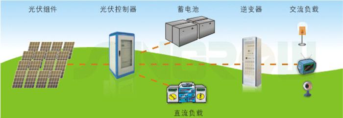 光伏发电电气设计图片