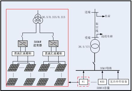 光伏电站逆变器可发出无功功率