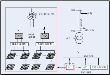 基于光伏电站的谐波补偿及谐振抑制技术|电力设计