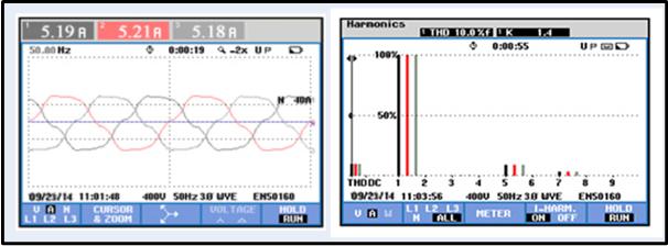 基于光伏电站的谐波补偿及谐振抑制技术