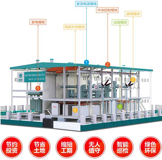 湘能电力设计院:变电站的模块化建设探讨