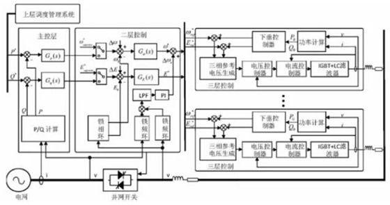电路 电路图 电子 原理图 560_295