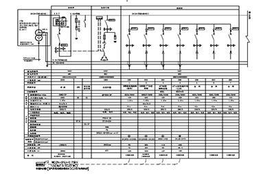 低压系统设计