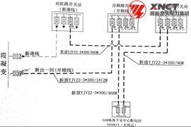 电力线路申请停电区域.jpg