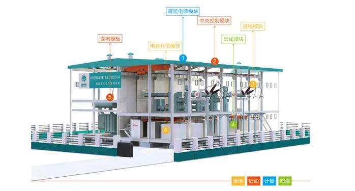 110KV变电站设计